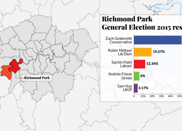 richmond-park-ge2015-result.png